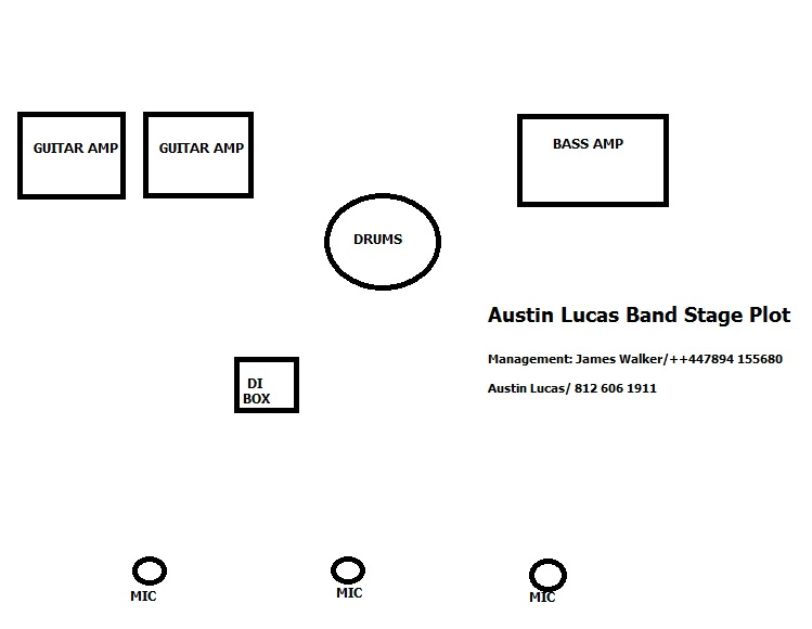 Austin Lucas - Band Stage Plot